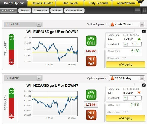 binary-options-trading-dashboard
