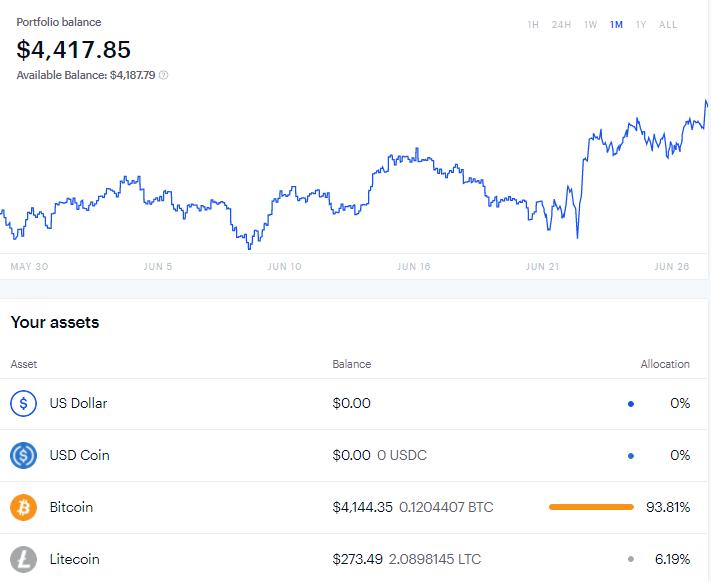 Coinbase Bitcoin & Altcoin Crypto Holdings