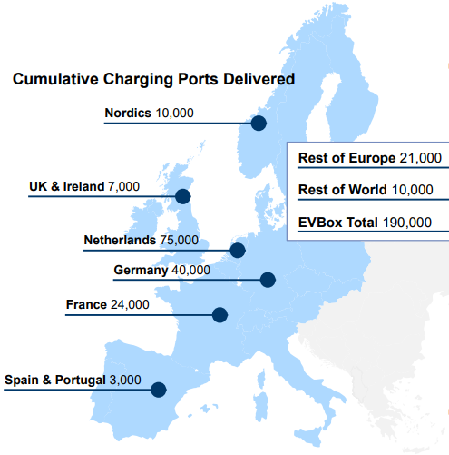 EVbox chargepoints by country