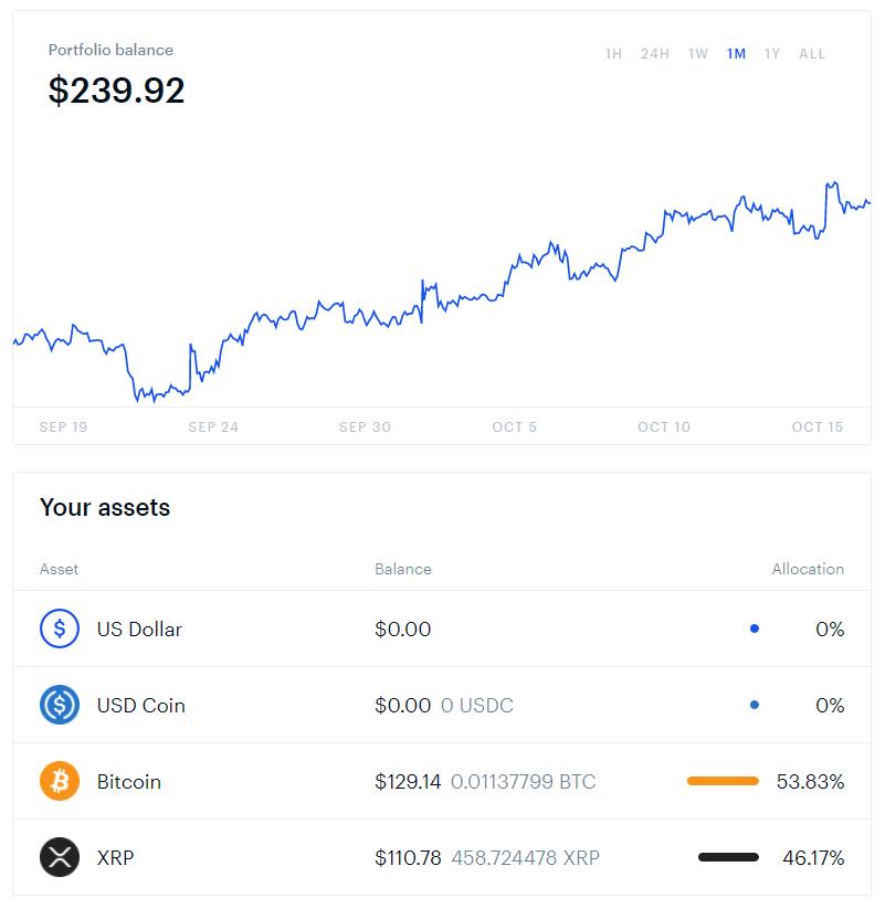 My Bitcoin & Ripple Portfolio on Coinbase