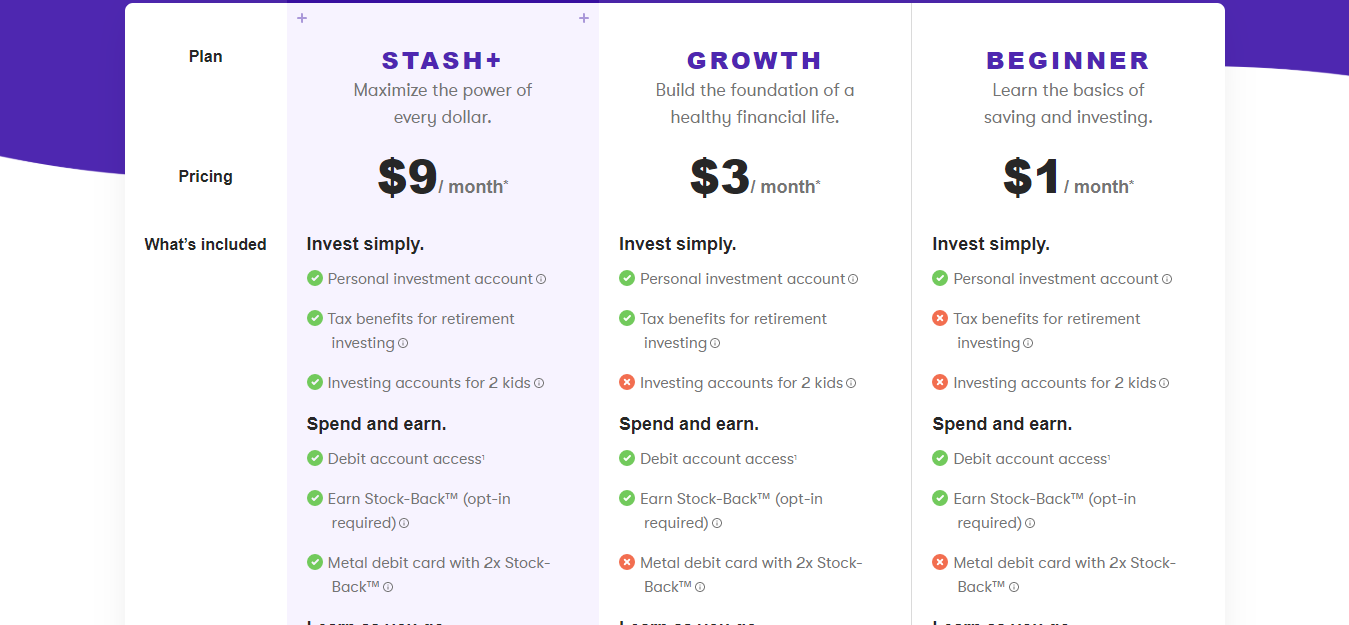 Stash Invest Pricing and Fees
